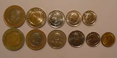 Currency Change How To Tell Old Coins From The New
