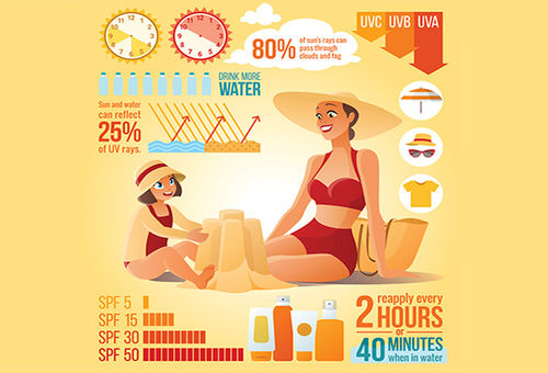 Dr Ali's holiday advice - the problems with too much sun (part one)
