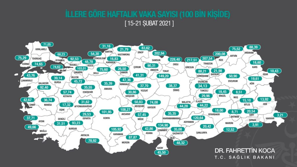 Turkey eases COVID-19 restrictions and issues guidelines based on risk groups