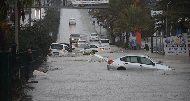 Extreme weather conditions - climate change and it's effect on Turkey