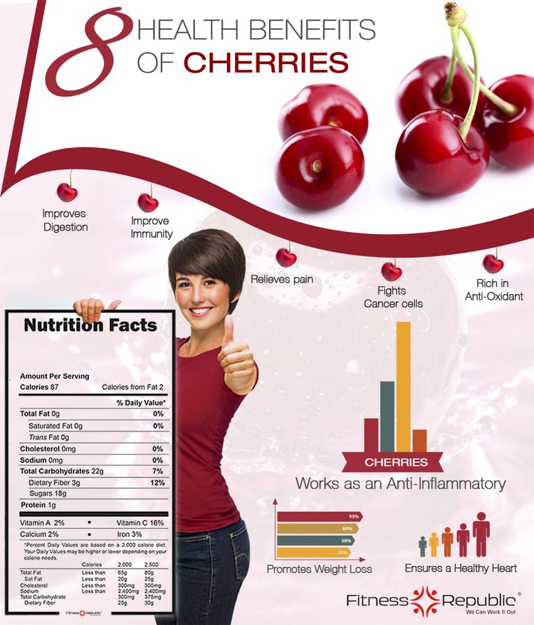 8-health-benefits-of-cherries_5268cc2ab589e_w1500
