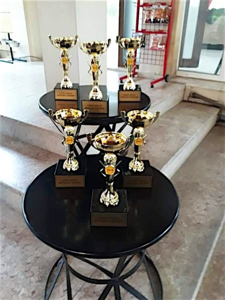 Fethiye Bowling Association: 2019 Spring League